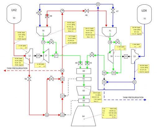 1,600kN Full-Flow Engine Concept - Credit: DLR-SART