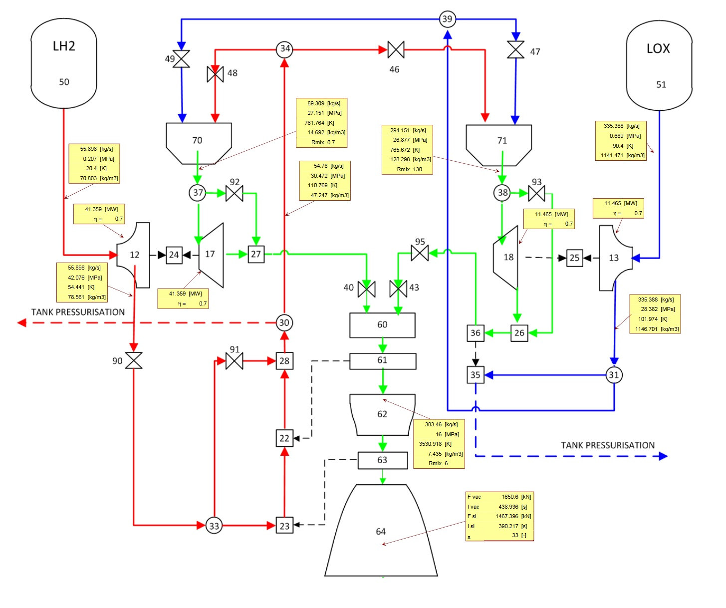 FFSCC Concept DLR rd180 rocket engine flow diagram today wiring diagram
