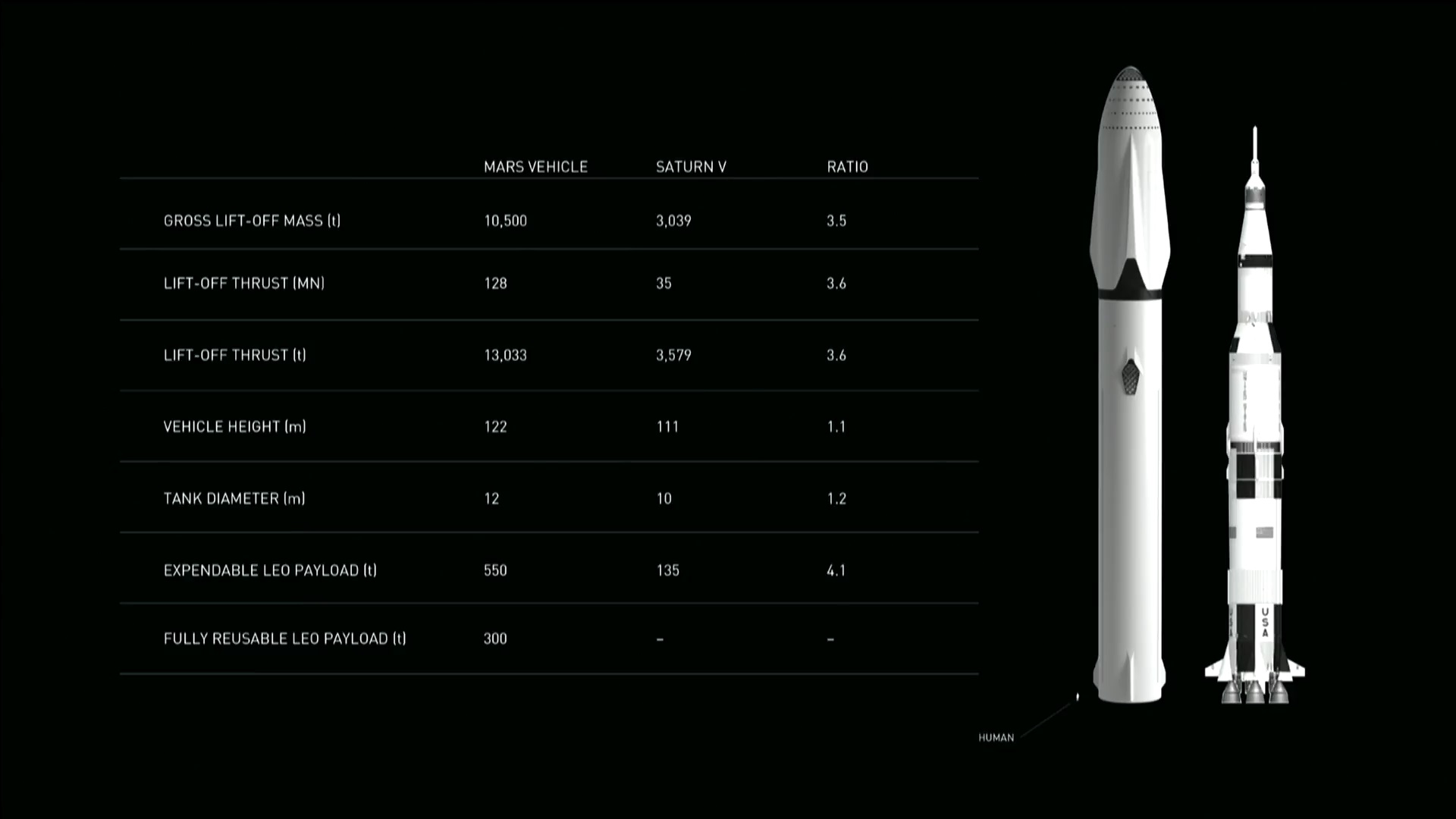 Interplanetary Transport System Booster  U2013 Spacex