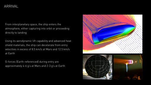 Heat Shield & Entry Design - Image: SpaceX