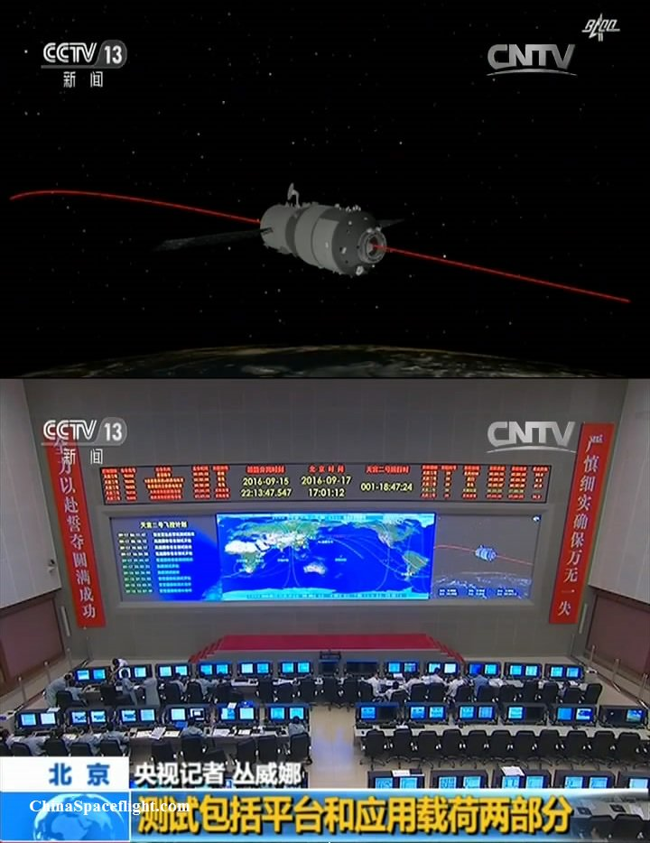 Tiangong-2 in Orbit & China's Mission Control Center - Image: CCTV/ChinaSpaceflight.com