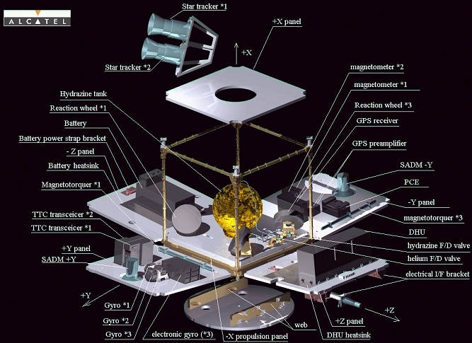G 246 Kt 252 Rk 1a Vega Vv08 Spaceflight101