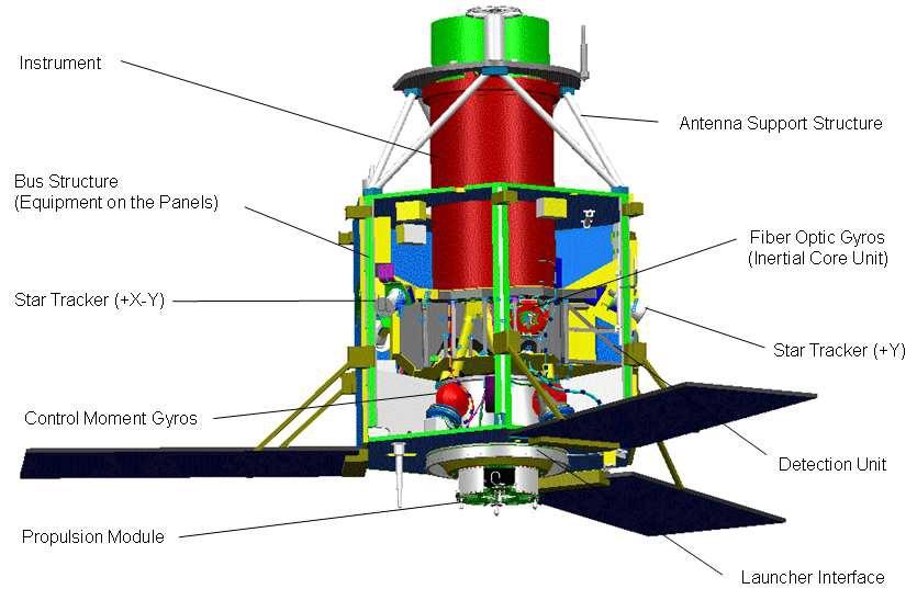 Mohammed Vi A Vega Vv11 Spaceflight101