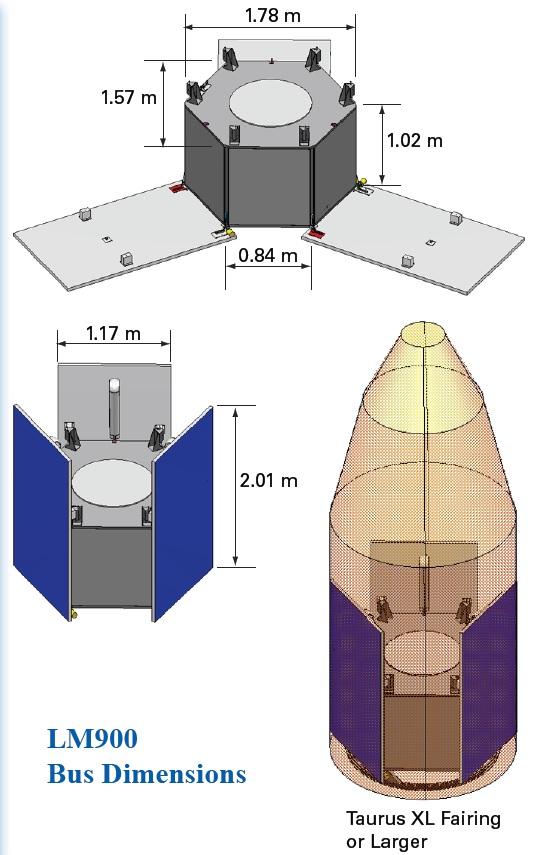 LM-900 Baseline - Credit: Lockheed Martin