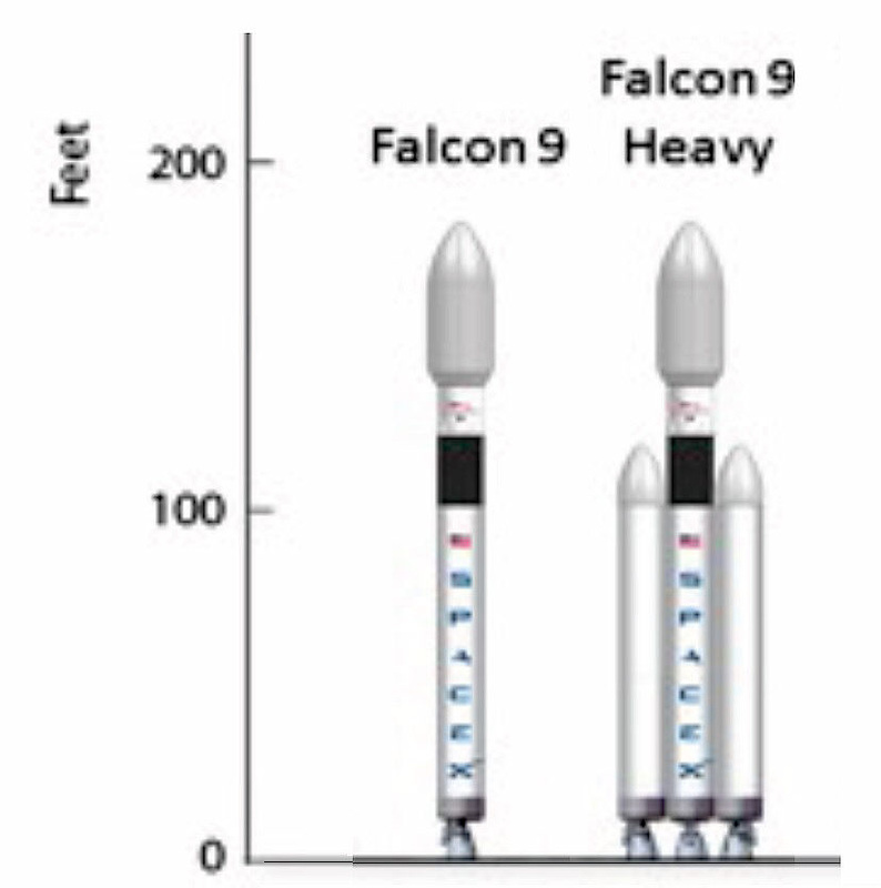 Image: SpaceX (edited)