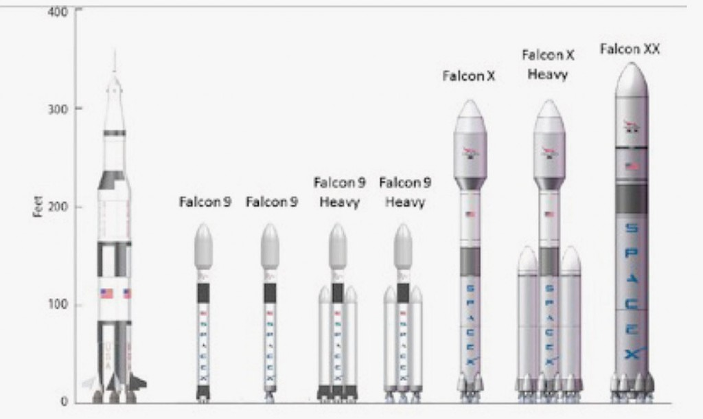 SpaceX Launch Vehicle Concepts (2010) - Image: SpaceX