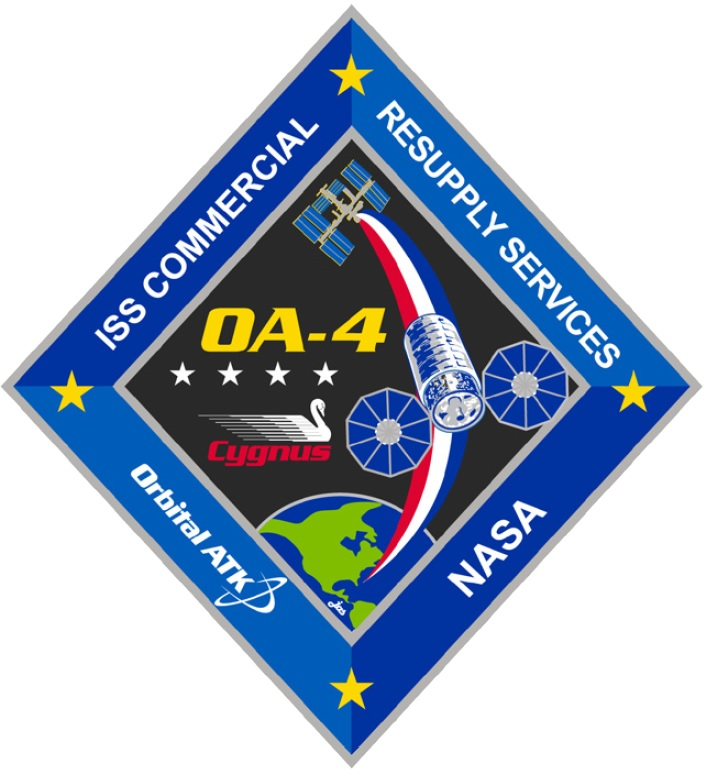OA4patch
