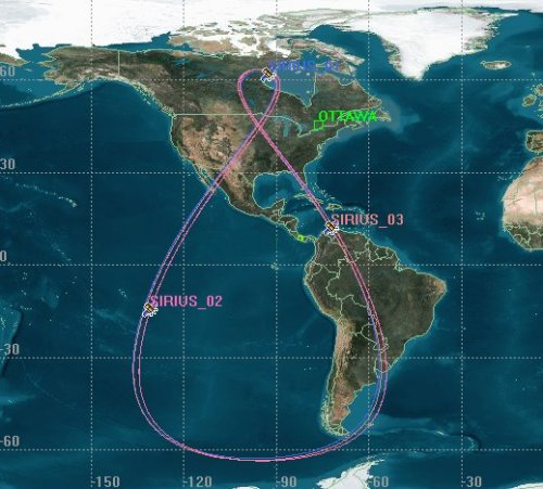 Tundra-type Orbit over the Americas (Sirius XM) - Image: Analytical Graphics Inc.