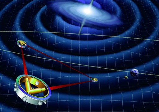 eLISA Mission Concept - Image: ESA