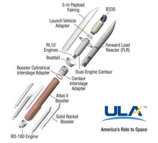 Image: United Launch Alliance