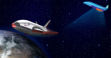 Indian Reusable Launch Vehicle Testbed ready for High-Speed Flight