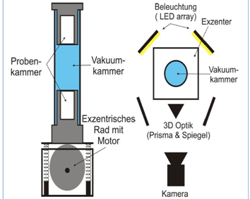 Optical Setup - Image: ZARM
