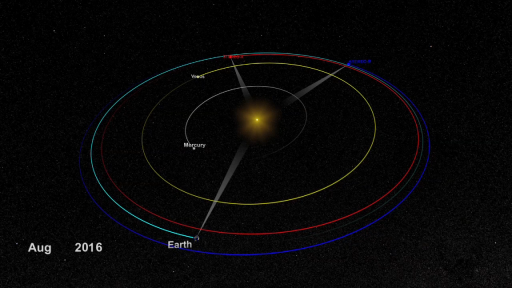 Relative geometry between Earth, Sun and the STEREO spacecraft - Image: NASA