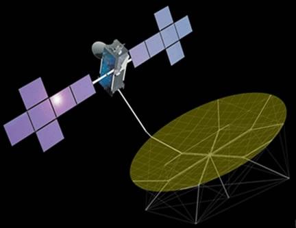 EchoStar 21 - Image: SS/L