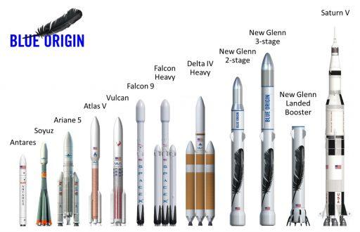 Image: Blue Origin