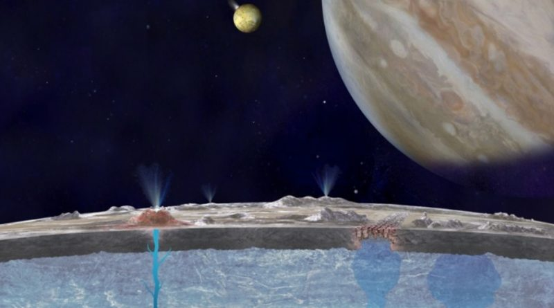 europa-water-emissions-2