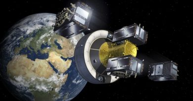 ESA studies multiple Atomic Clock Failures on Galileo Navigation Satellites