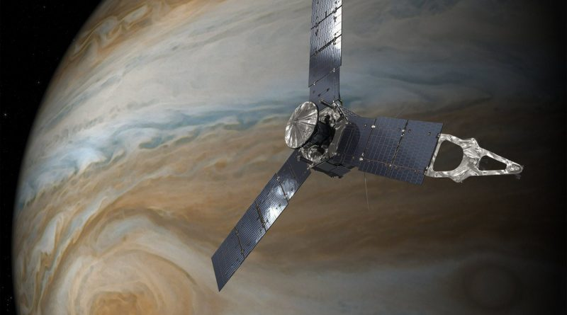 NASA Juno Spacecraft to remain in Elongated Capture Orbit around Jupiter